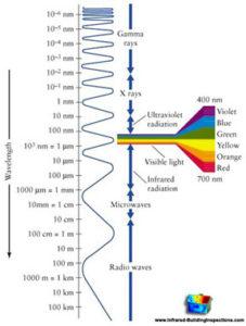 IR Spectrum